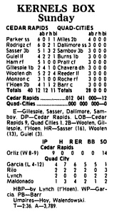 Ramon Ortiz No-Hitter Box Score August 7 1997